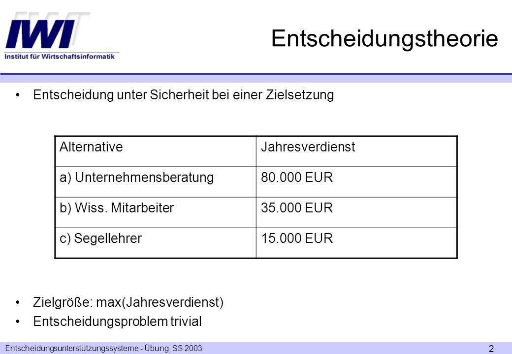 Entscheidungsunterstützungssysteme - Übung, SS 2003 2 Entscheidungstheorie Entscheidung unter Sicherheit bei einer Zielsetzung Zielgröße: max(Jahresverdienst) Entscheidungsproblem trivial AlternativeJahresverdienst a) Unternehmensberatung80.000 EUR b) Wiss.
