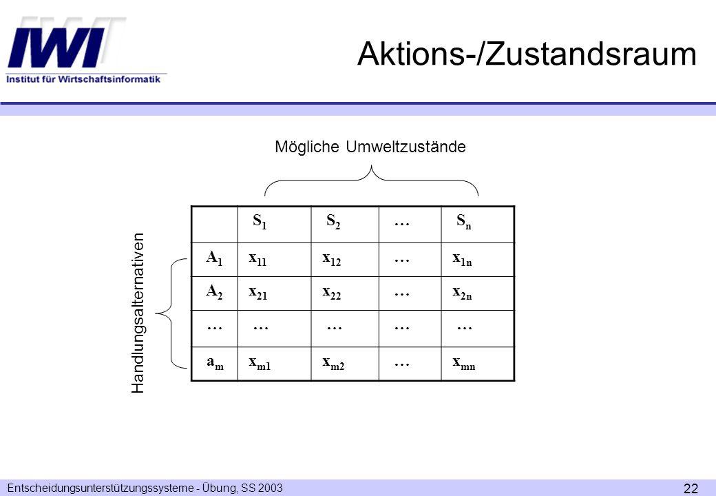 Entscheidungsunterstützungssysteme - Übung, SS 2003 22 Aktions-/Zustandsraum S 1 S 2 … S n A 1 x 11 x 12 … x 1n A 2 x 21 x 22 … x 2n … … … … … a m x m1 x m2 … x mn Mögliche Umweltzustände Handlungsalternativen
