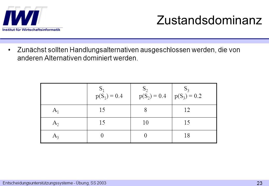 Entscheidungsunterstützungssysteme - Übung, SS 2003 23 Zustandsdominanz Zunächst sollten Handlungsalternativen ausgeschlossen werden, die von anderen Alternativen dominiert werden.