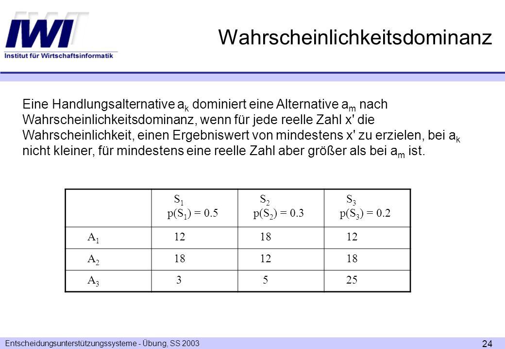 Entscheidungsunterstützungssysteme - Übung, SS 2003 24 Wahrscheinlichkeitsdominanz S 1 p(S 1 ) = 0.5 S 2 p(S 2 ) = 0.3 S 3 p(S 3 ) = 0.2 A1A1 121812 A2A2 181218 A3A3 3 525 Eine Handlungsalternative a k dominiert eine Alternative a m nach Wahrscheinlichkeitsdominanz, wenn für jede reelle Zahl x die Wahrscheinlichkeit, einen Ergebniswert von mindestens x zu erzielen, bei a k nicht kleiner, für mindestens eine reelle Zahl aber größer als bei a m ist.