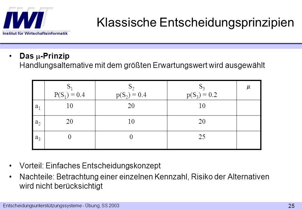 Entscheidungsunterstützungssysteme - Übung, SS 2003 25 Klassische Entscheidungsprinzipien Das -Prinzip Handlungsalternative mit dem größten Erwartungswert wird ausgewählt Vorteil: Einfaches Entscheidungskonzept Nachteile: Betrachtung einer einzelnen Kennzahl, Risiko der Alternativen wird nicht berücksichtigt S 1 P(S 1 ) = 0.4 S 2 p(S 2 ) = 0.4 S 3 p(S 3 ) = 0.2 a1a1 102010 a2a2 201020 a3a3 0025