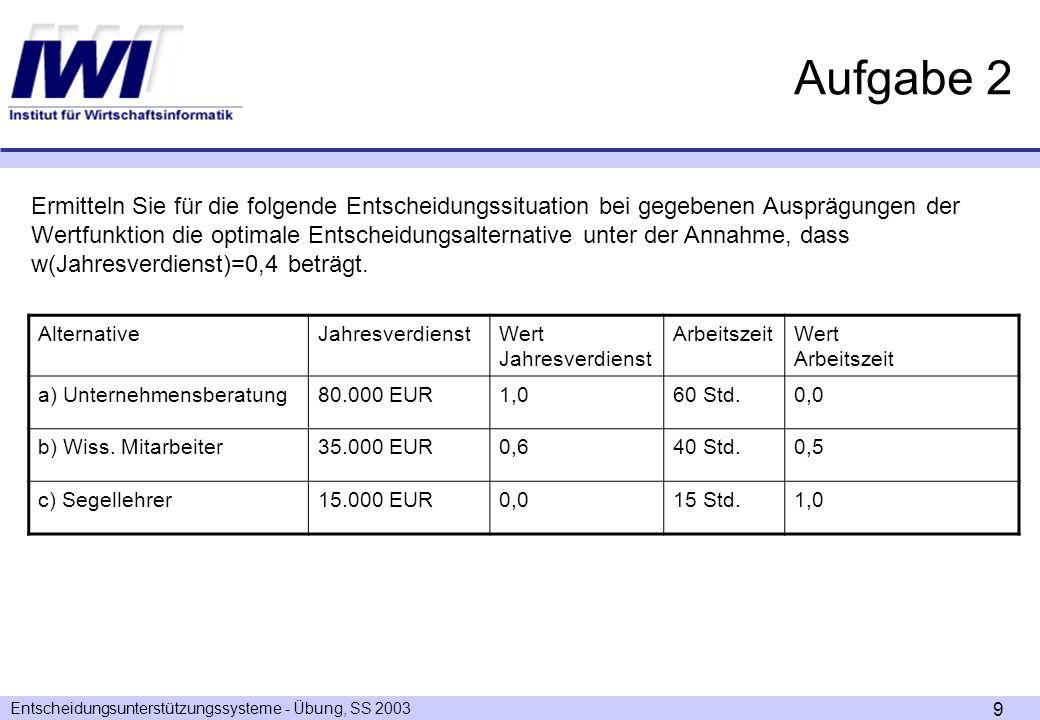 Entscheidungsunterstützungssysteme - Übung, SS 2003 9 Aufgabe 2 AlternativeJahresverdienstWert Jahresverdienst ArbeitszeitWert Arbeitszeit a) Unternehmensberatung80.000 EUR1,060 Std.0,0 b) Wiss.