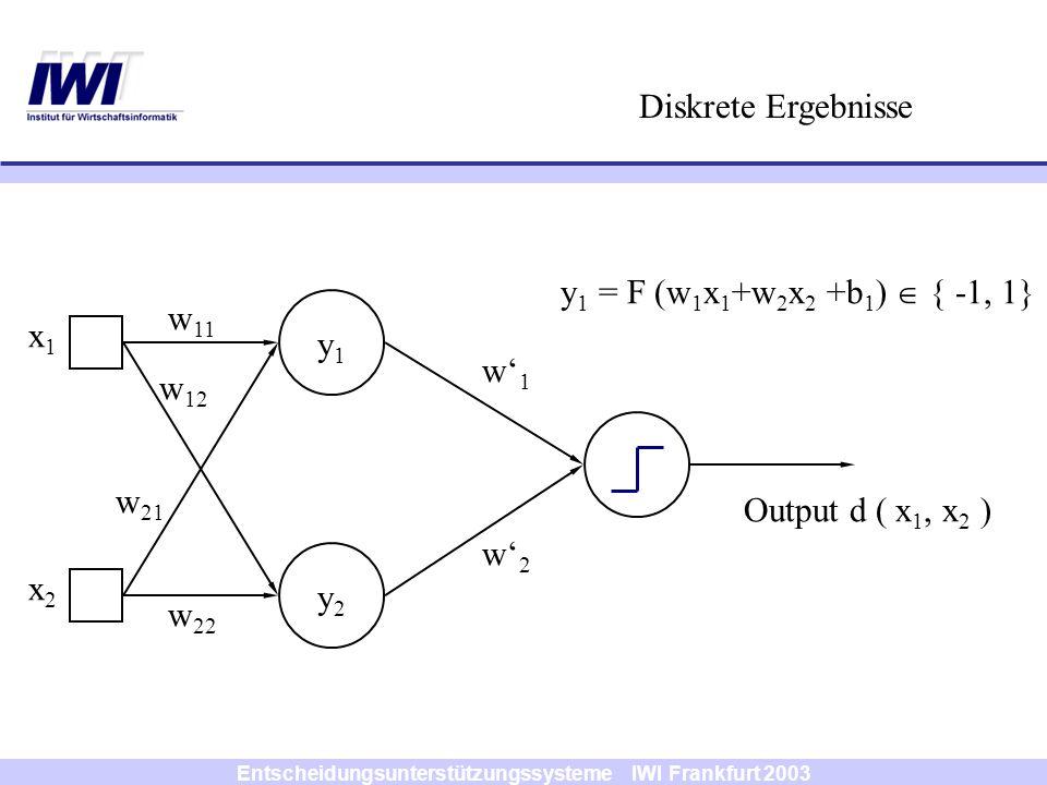 Entscheidungsunterstützungssysteme IWI Frankfurt 2003 y1y1 y2y2 x1x1 x2x2 w1w1 w2w2 Diskrete Ergebnisse w 11 w 12 w 21 w 22 Output d ( x 1, x 2 ) y 1