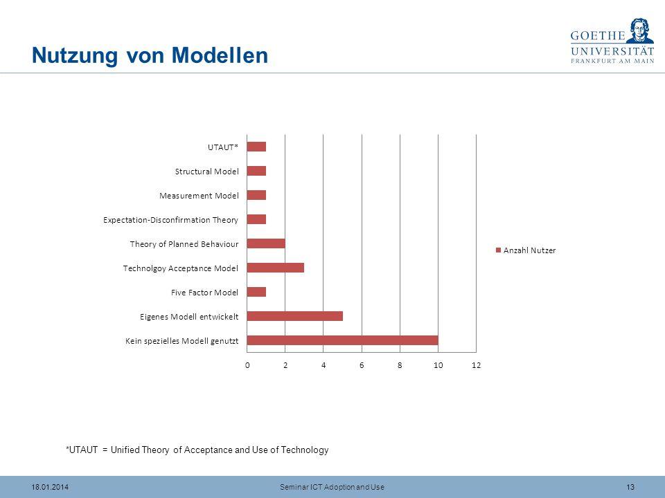 1218.01.2014 Inhaltsbezogene Analyse Betrachtung inhaltlicher Aussagen Analyse der... Nutzung von Modellen Häufigkeit der genutzten Modelle Variablena