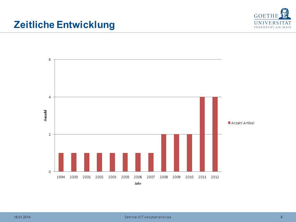 918.01.2014 Zeitliche Entwicklung Seminar ICT Adoption and Use