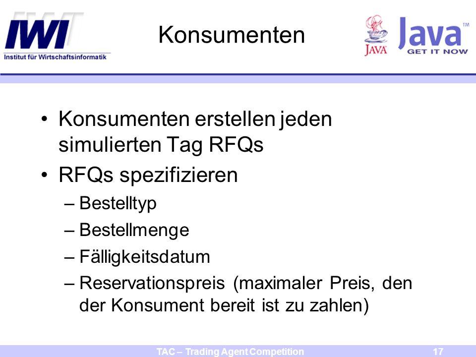 TAC – Trading Agent Competition17 Konsumenten Konsumenten erstellen jeden simulierten Tag RFQs RFQs spezifizieren –Bestelltyp –Bestellmenge –Fälligkeitsdatum –Reservationspreis (maximaler Preis, den der Konsument bereit ist zu zahlen)