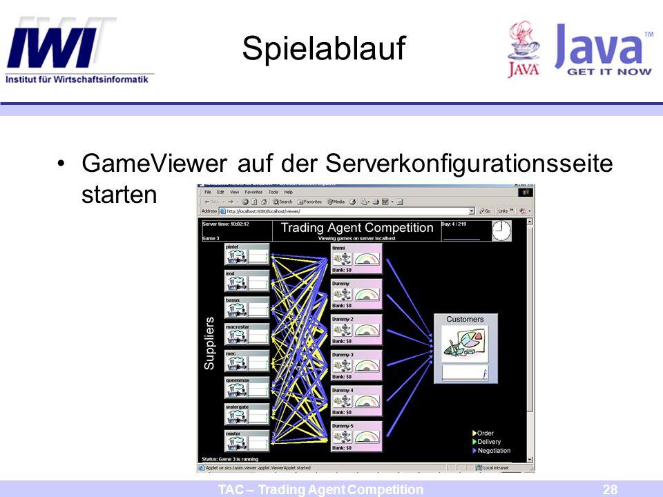 TAC – Trading Agent Competition28 Spielablauf GameViewer auf der Serverkonfigurationsseite starten