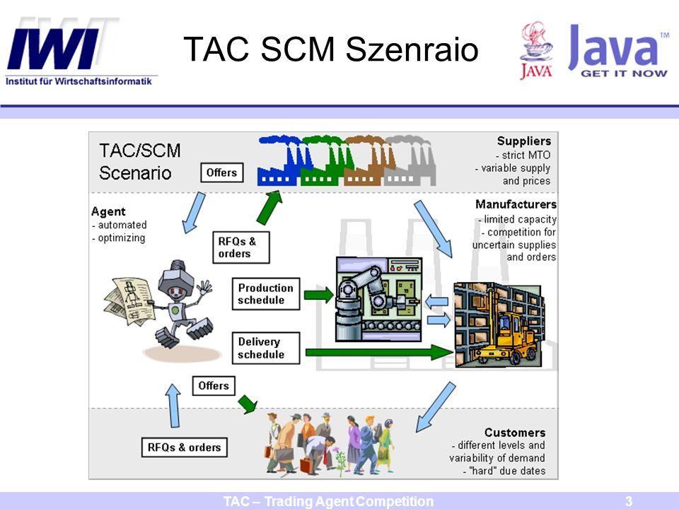 TAC – Trading Agent Competition24 Server konfigurieren und starten Konfigurationsdatei im Ordner /config/server.conf server.name festlegen auf localhost (oder den DNS-Namen des Computers) admin.password bei Bedarf auf ein eigenes Passwort setzen Server auf der Kommandozeile starten mit java –jar scmserver.jar