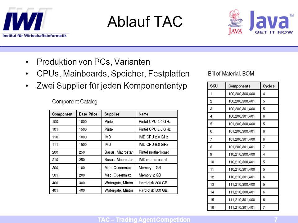 TAC – Trading Agent Competition7 Ablauf TAC Produktion von PCs, Varianten CPUs, Mainboards, Speicher, Festplatten Zwei Supplier für jeden Komponententyp