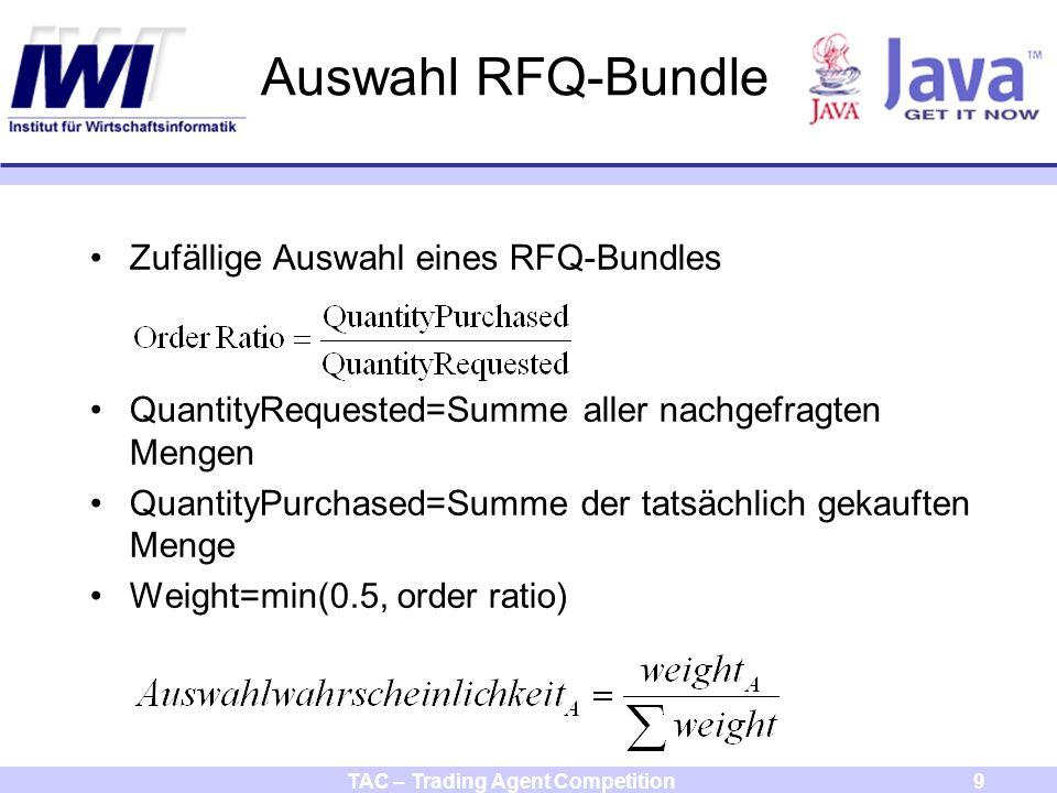 TAC – Trading Agent Competition9 Auswahl RFQ-Bundle Zufällige Auswahl eines RFQ-Bundles QuantityRequested=Summe aller nachgefragten Mengen QuantityPurchased=Summe der tatsächlich gekauften Menge Weight=min(0.5, order ratio)