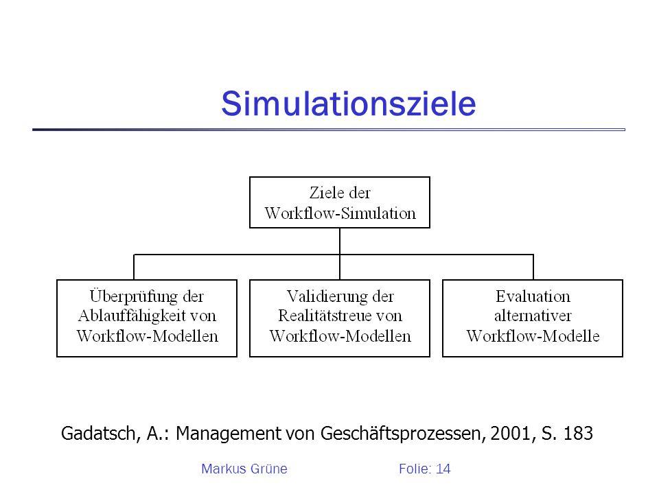 Markus GrüneFolie: 14 Simulationsziele Gadatsch, A.: Management von Geschäftsprozessen, 2001, S. 183