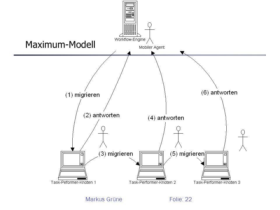 Markus GrüneFolie: 22 Maximum-Modell
