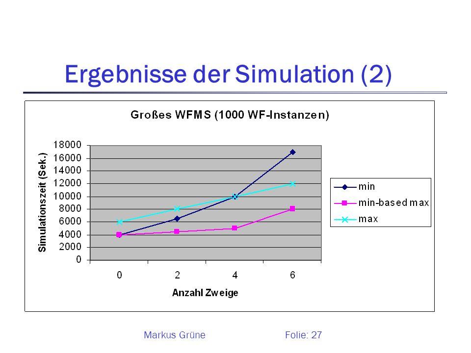 Markus GrüneFolie: 27 Ergebnisse der Simulation (2)