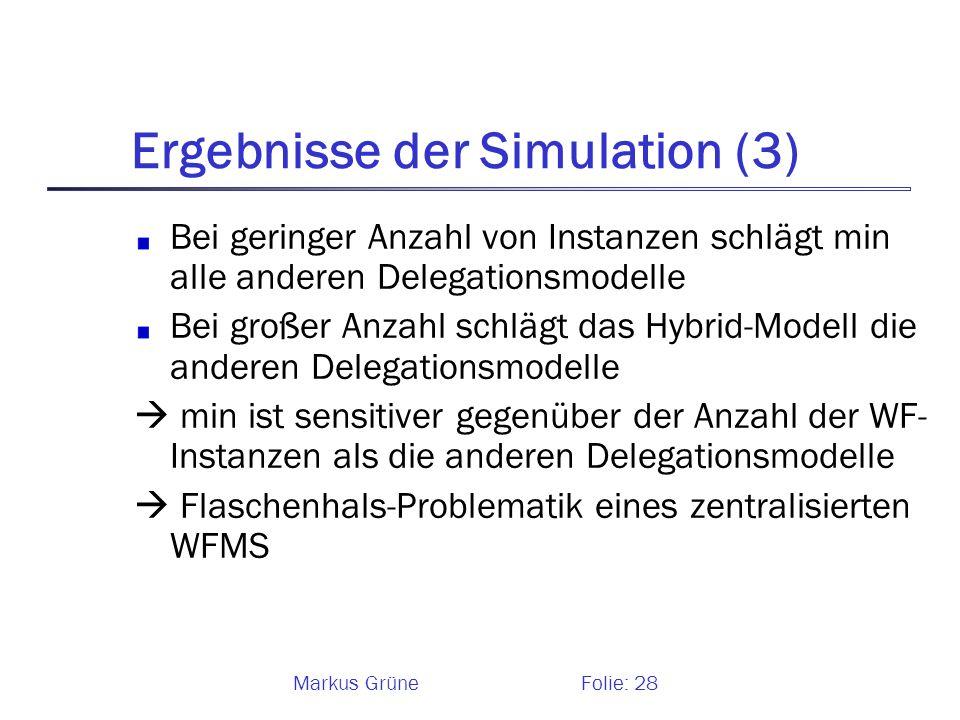 Markus GrüneFolie: 28 Ergebnisse der Simulation (3) Bei geringer Anzahl von Instanzen schlägt min alle anderen Delegationsmodelle Bei großer Anzahl sc