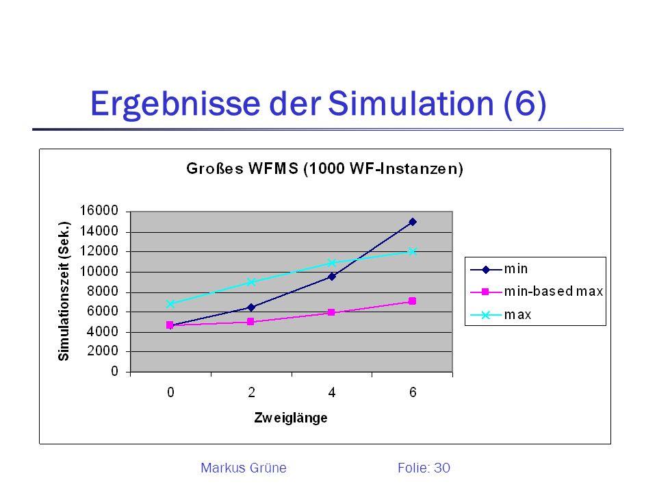 Markus GrüneFolie: 30 Ergebnisse der Simulation (6)