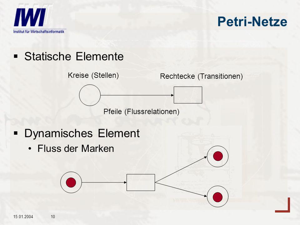 15.01.200410 Petri-Netze Statische Elemente Dynamisches Element Fluss der Marken Kreise (Stellen) Rechtecke (Transitionen) Pfeile (Flussrelationen)