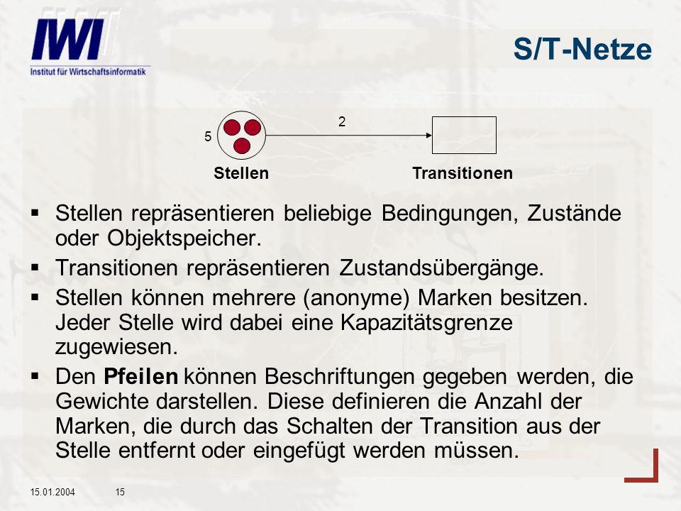 15.01.200415 S/T-Netze Stellen repräsentieren beliebige Bedingungen, Zustände oder Objektspeicher.