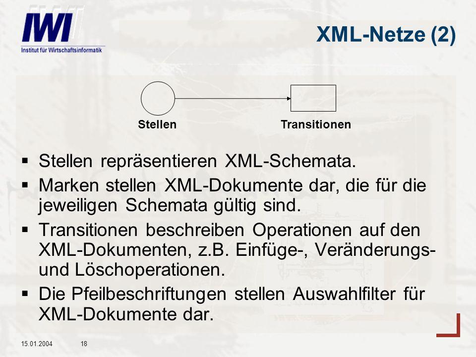 15.01.200418 XML-Netze (2) Stellen repräsentieren XML-Schemata.