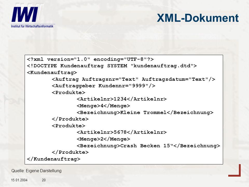 15.01.200420 XML-Dokument 1234 4 Kleine Trommel 5678 2 Crash Becken 15 Quelle: Eigene Darstellung