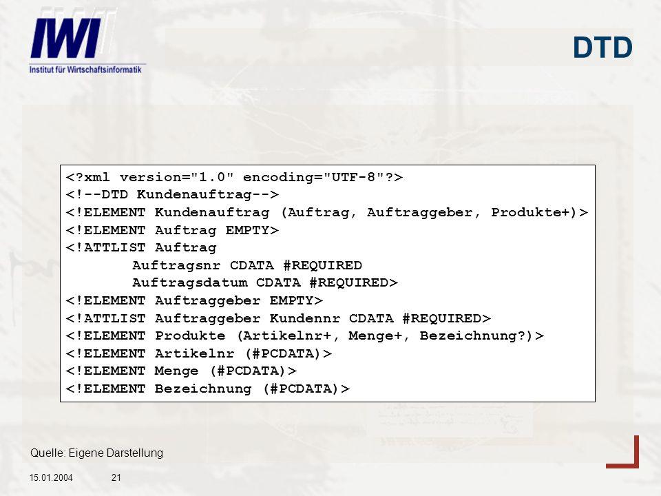 15.01.200421 DTD <!ATTLIST Auftrag Auftragsnr CDATA #REQUIRED Auftragsdatum CDATA #REQUIRED> Quelle: Eigene Darstellung