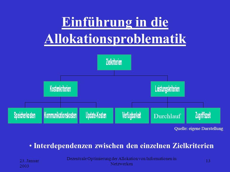 23. Januar 2003 Dezentrale Optimierung der Allokation von Informationen in Netzwerken 13 Einführung in die Allokationsproblematik Interdependenzen zwi