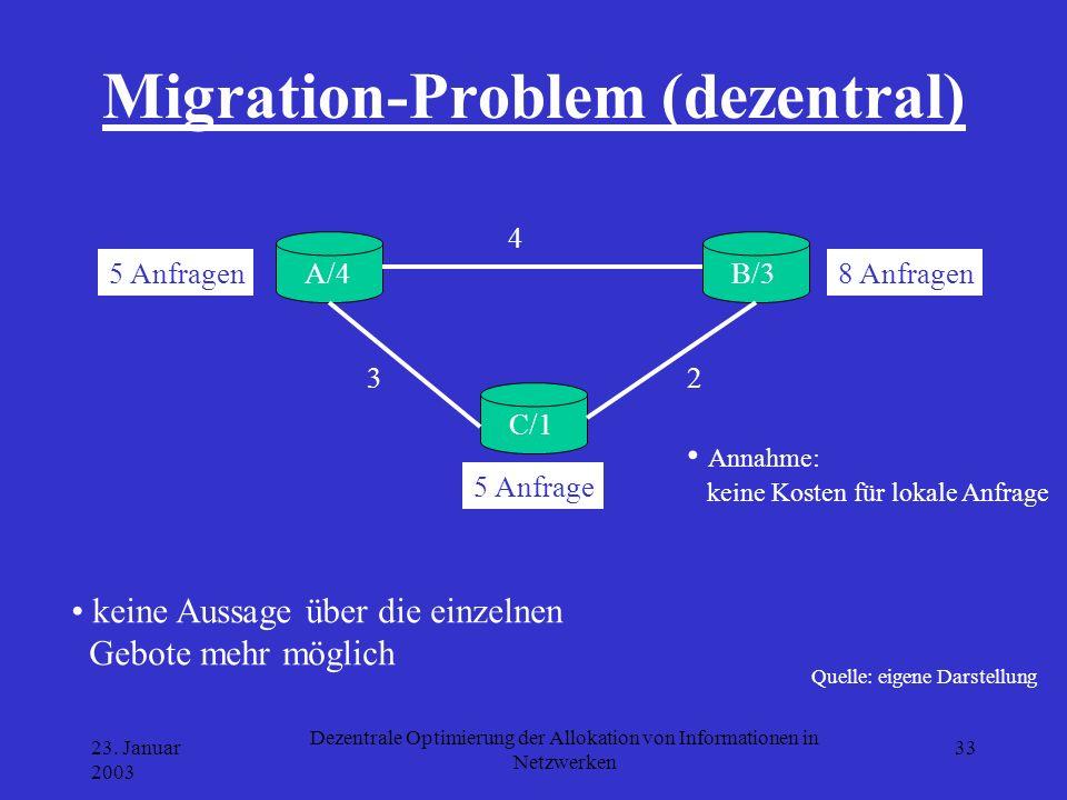 23. Januar 2003 Dezentrale Optimierung der Allokation von Informationen in Netzwerken 33 Migration-Problem (dezentral) Quelle: eigene Darstellung A/4B
