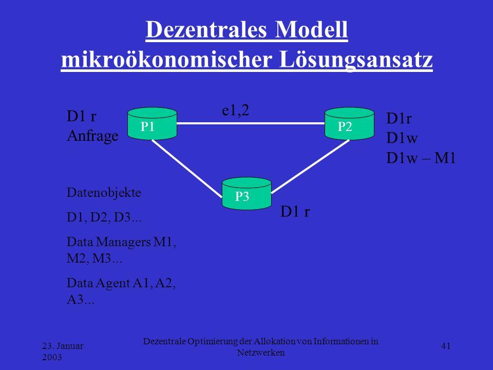 23. Januar 2003 Dezentrale Optimierung der Allokation von Informationen in Netzwerken 41 Dezentrales Modell mikroökonomischer Lösungsansatz P1P2 P3 Da