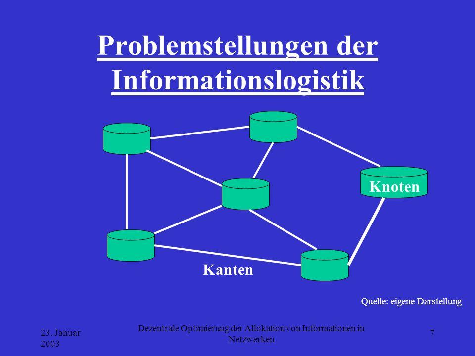 23. Januar 2003 Dezentrale Optimierung der Allokation von Informationen in Netzwerken 7 Problemstellungen der Informationslogistik Kanten Knoten Quell
