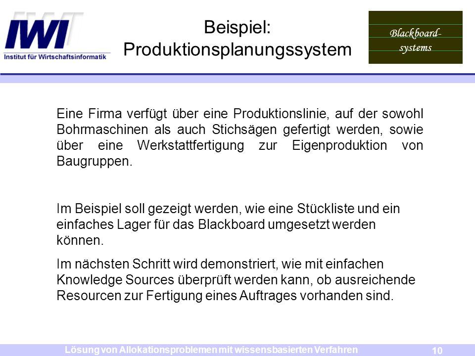 Blackboard- systems 10 Lösung von Allokationsproblemen mit wissensbasierten Verfahren Beispiel: Produktionsplanungssystem Eine Firma verfügt über eine