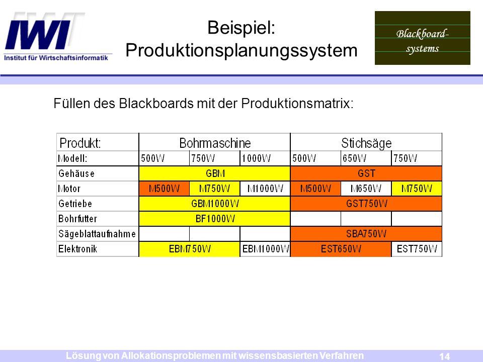 Blackboard- systems 14 Lösung von Allokationsproblemen mit wissensbasierten Verfahren Beispiel: Produktionsplanungssystem Füllen des Blackboards mit d