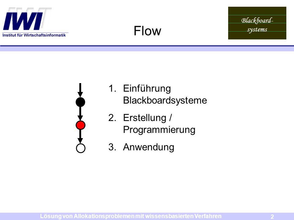 Blackboard- systems 2 Lösung von Allokationsproblemen mit wissensbasierten Verfahren Flow 1.Einführung Blackboardsysteme 2.Erstellung / Programmierung