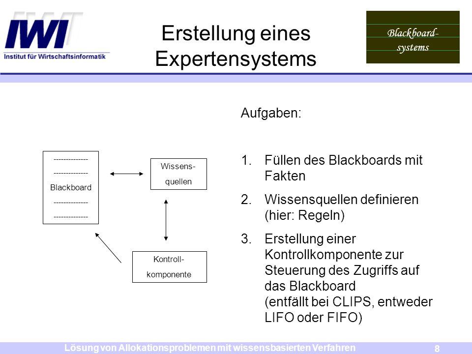 Blackboard- systems 8 Lösung von Allokationsproblemen mit wissensbasierten Verfahren Erstellung eines Expertensystems Wissens- quellen Kontroll- kompo