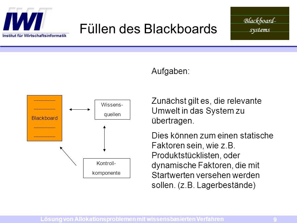 Blackboard- systems 9 Lösung von Allokationsproblemen mit wissensbasierten Verfahren Füllen des Blackboards Wissens- quellen Kontroll- komponente ----