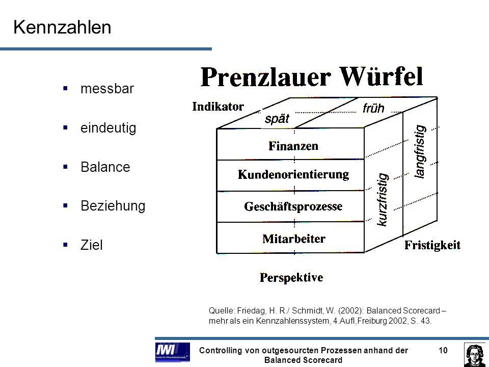 Controlling von outgesourcten Prozessen anhand der Balanced Scorecard 10 Kennzahlen messbar eindeutig Balance Beziehung Ziel Quelle: Friedag, H. R./ S