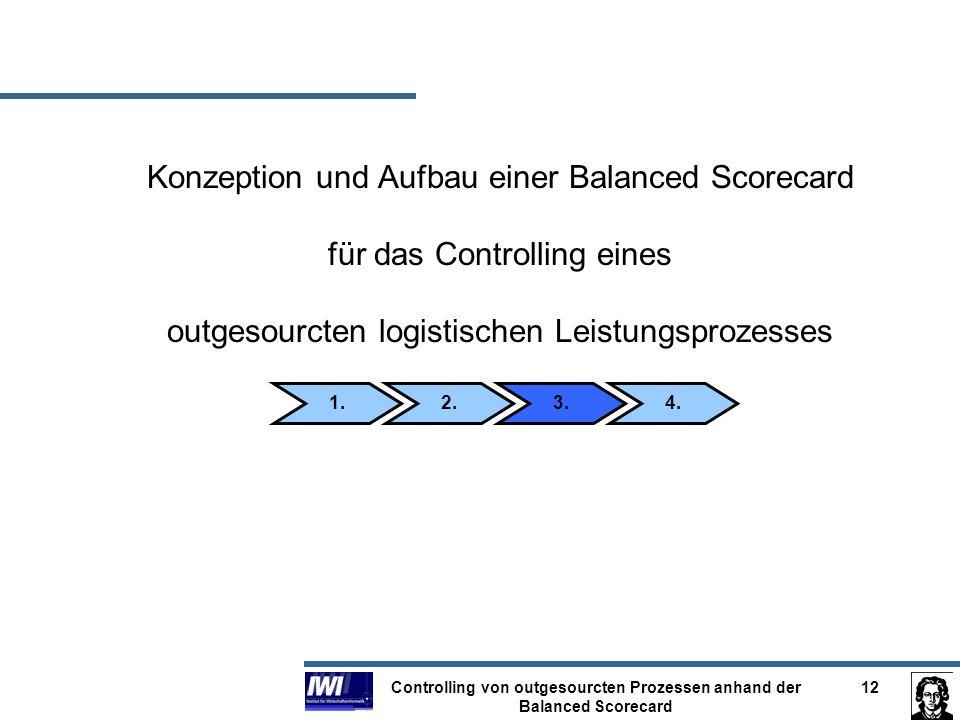 Controlling von outgesourcten Prozessen anhand der Balanced Scorecard 12 Konzeption und Aufbau einer Balanced Scorecard für das Controlling eines outg