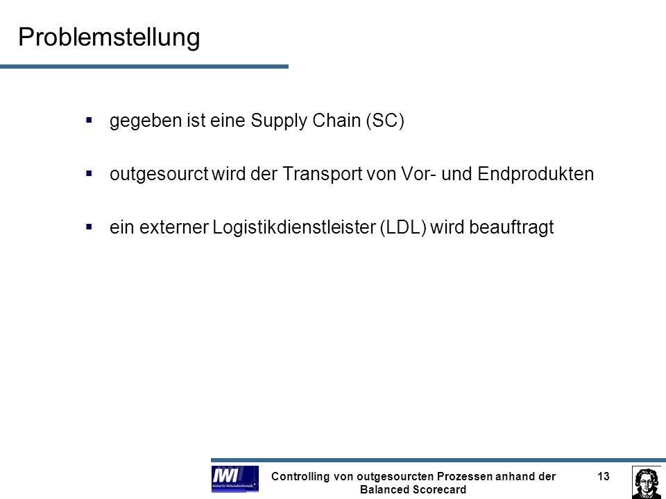 Controlling von outgesourcten Prozessen anhand der Balanced Scorecard 13 Problemstellung gegeben ist eine Supply Chain (SC) outgesourct wird der Trans