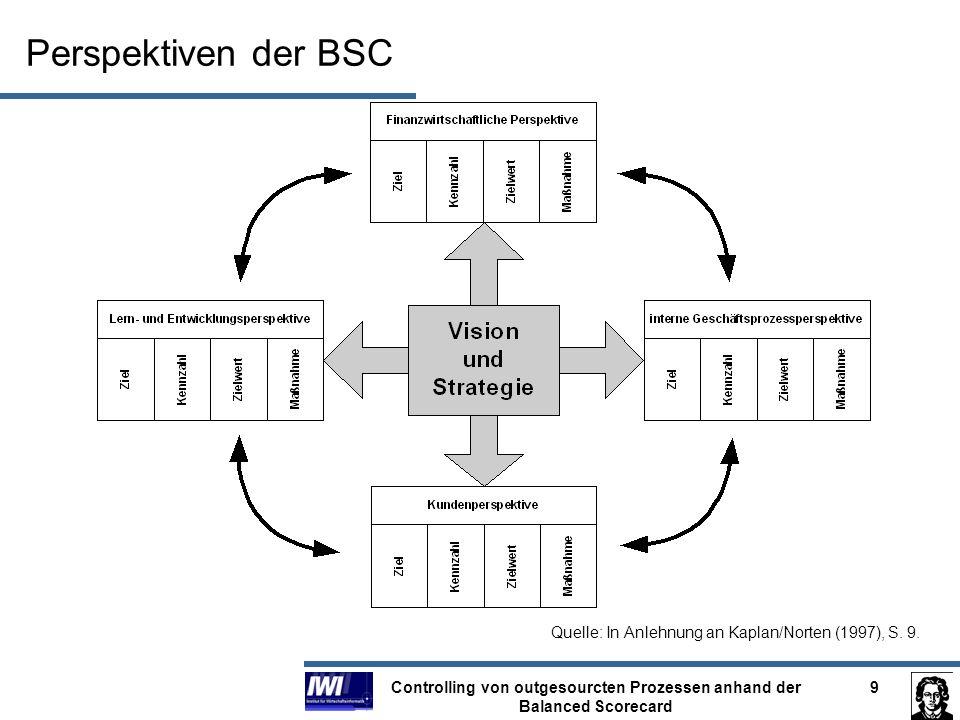 Controlling von outgesourcten Prozessen anhand der Balanced Scorecard 10 Kennzahlen messbar eindeutig Balance Beziehung Ziel Quelle: Friedag, H.