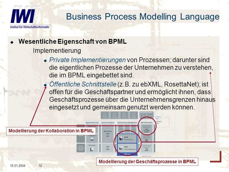 15.01.200412 Business Process Modelling Language Wesentliche Eigenschaft von BPML Implementierung Private Implementierungen von Prozessen; darunter sind die eigentlichen Prozesse der Unternehmen zu verstehen, die im BPML eingebettet sind.