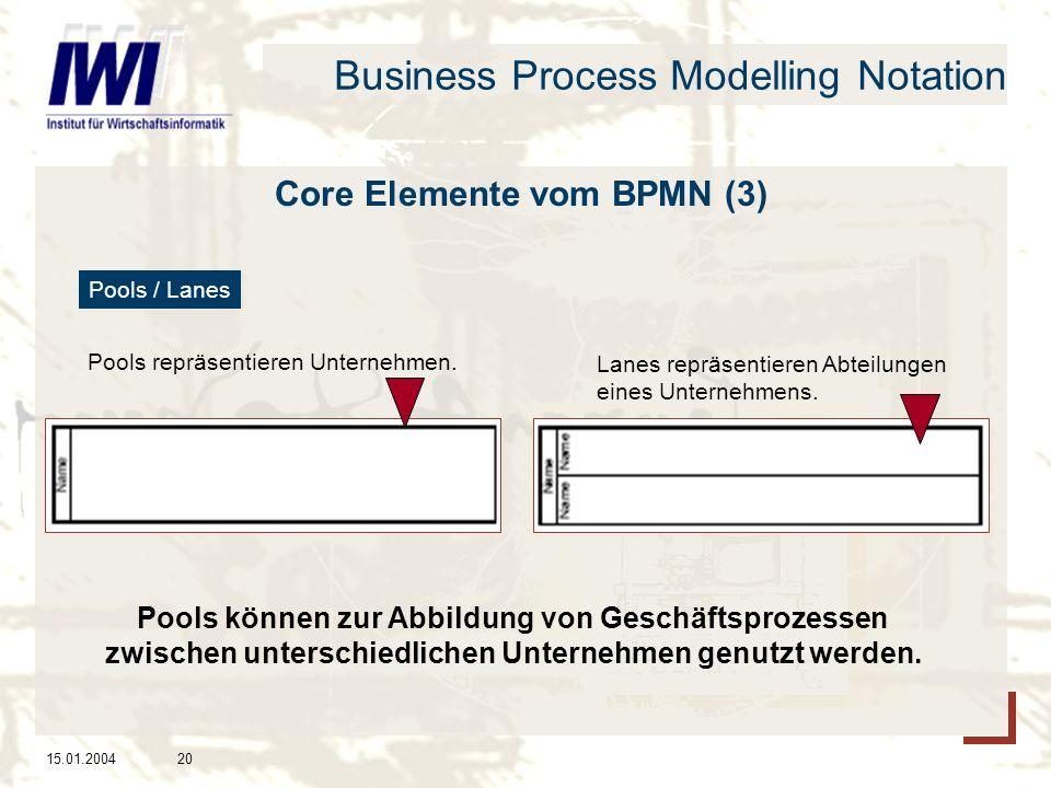 15.01.200420 Business Process Modelling Notation Core Elemente vom BPMN (3) Pools / Lanes Pools repräsentieren Unternehmen.