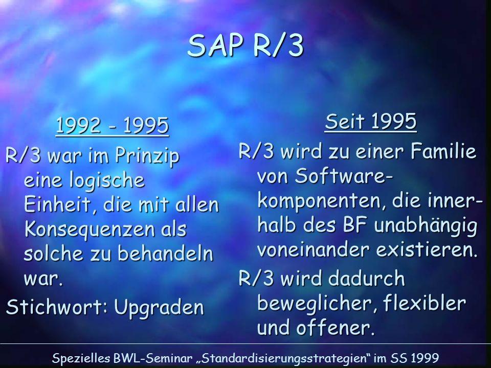 Spezielles BWL-Seminar Standardisierungsstrategien im SS 1999 Das Business Framework n Framework = Begriff aus der Komponententechnik n Das BF ist die neue Produktarchitektur des R/3 n BF evolutioniert das R/3 in eine Familie von einzelnen Softwarekomponenten