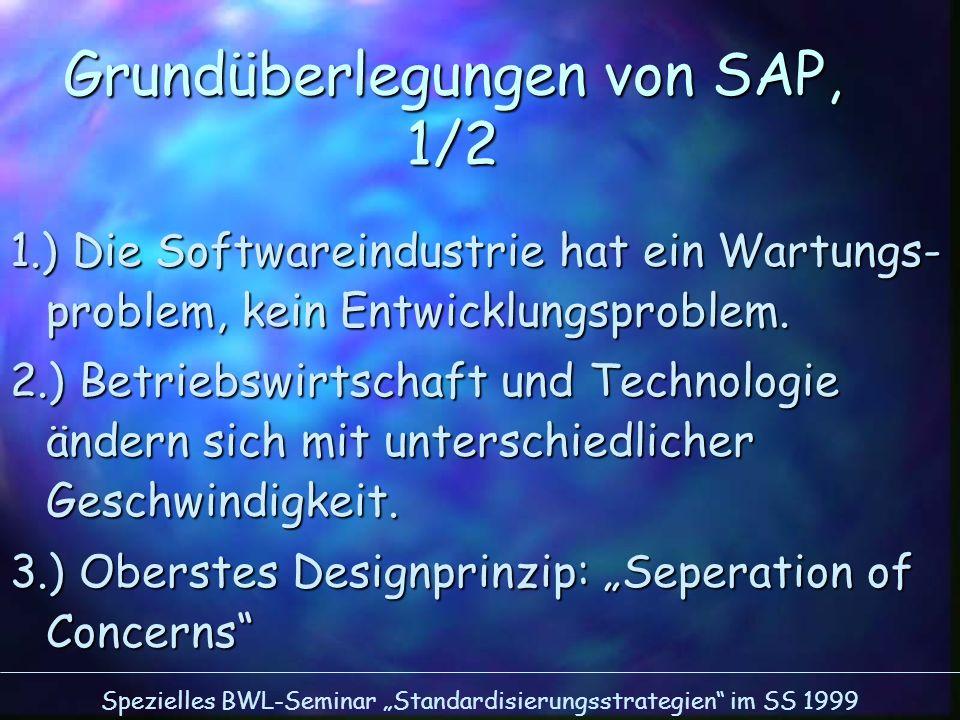 Spezielles BWL-Seminar Standardisierungsstrategien im SS 1999 Grundüberlegungen von SAP, 1/2 1.) Die Softwareindustrie hat ein Wartungs- problem, kein