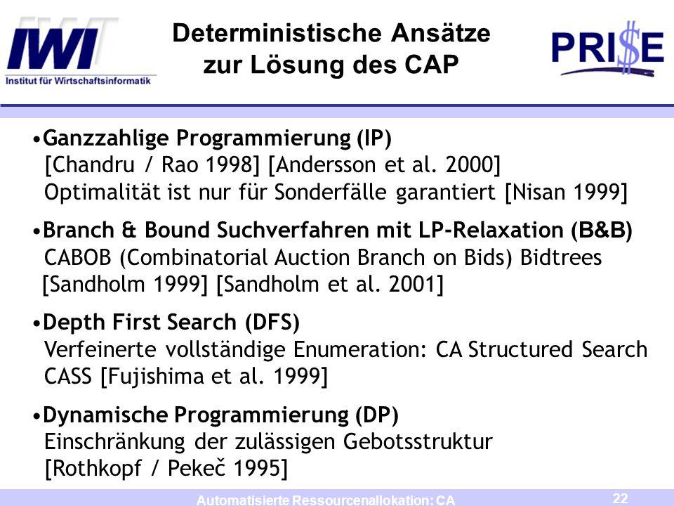 22 Automatisierte Ressourcenallokation: CA Deterministische Ansätze zur Lösung des CAP Ganzzahlige Programmierung (IP) [Chandru / Rao 1998] [Andersson