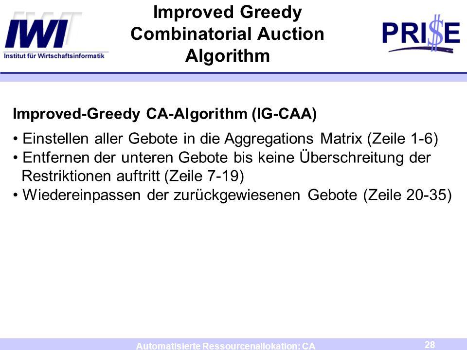 28 Automatisierte Ressourcenallokation: CA Improved Greedy Combinatorial Auction Algorithm Improved-Greedy CA-Algorithm (IG-CAA) Einstellen aller Gebo