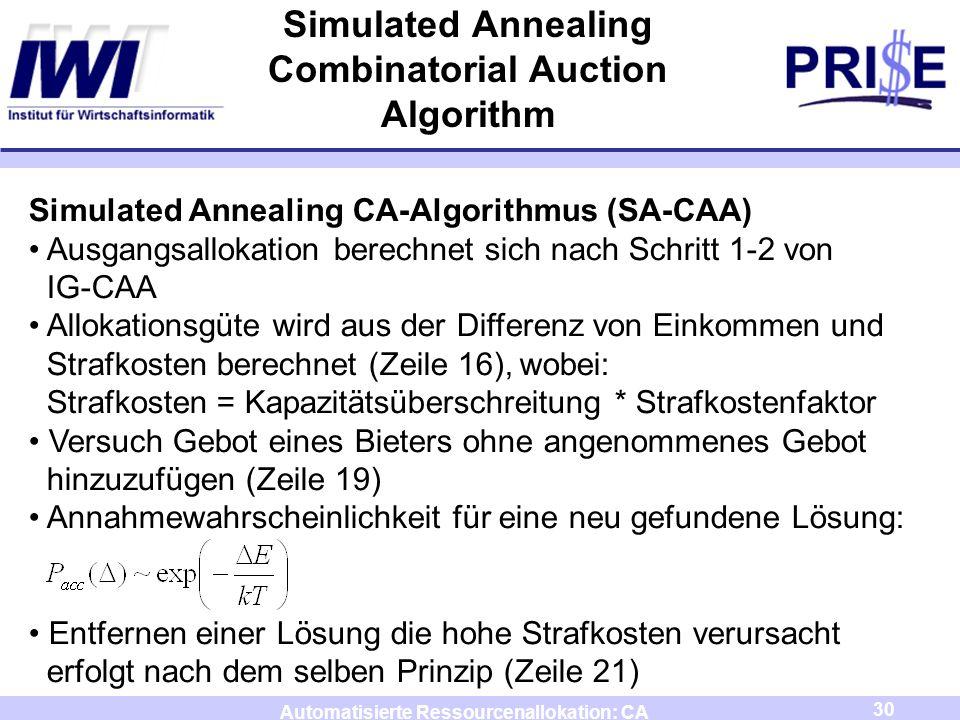 30 Automatisierte Ressourcenallokation: CA Simulated Annealing Combinatorial Auction Algorithm Simulated Annealing CA-Algorithmus (SA-CAA) Ausgangsall
