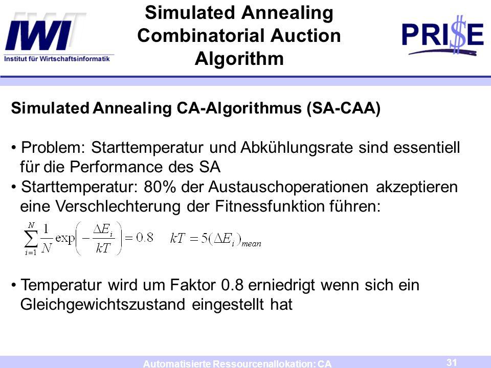 31 Automatisierte Ressourcenallokation: CA Simulated Annealing Combinatorial Auction Algorithm Simulated Annealing CA-Algorithmus (SA-CAA) Problem: St
