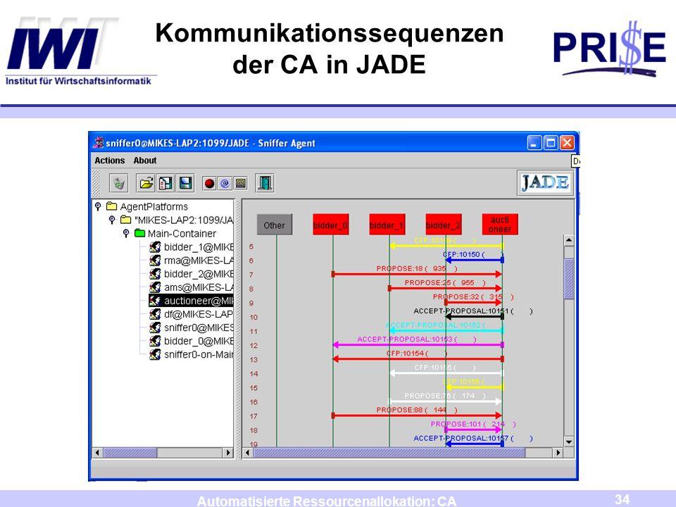34 Automatisierte Ressourcenallokation: CA Kommunikationssequenzen der CA in JADE
