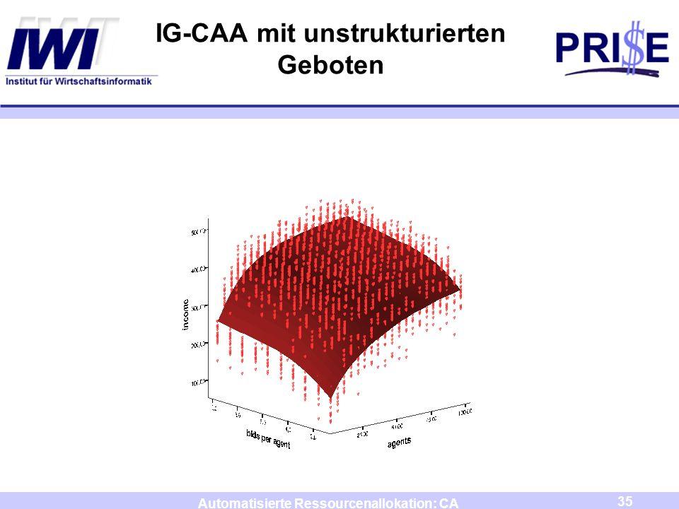 35 Automatisierte Ressourcenallokation: CA IG-CAA mit unstrukturierten Geboten