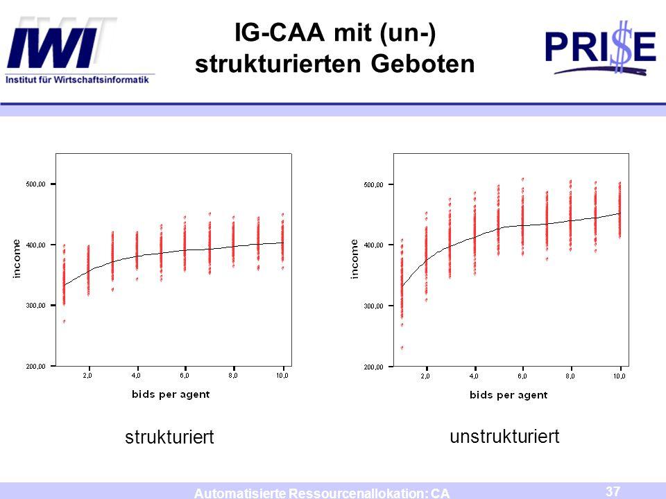 37 Automatisierte Ressourcenallokation: CA IG-CAA mit (un-) strukturierten Geboten strukturiert unstrukturiert