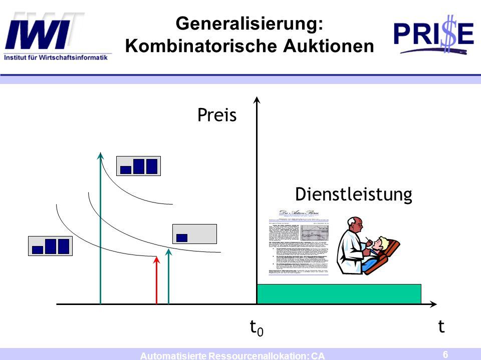 6 Automatisierte Ressourcenallokation: CA Generalisierung: Kombinatorische Auktionen t0t0 t Dienstleistung Preis