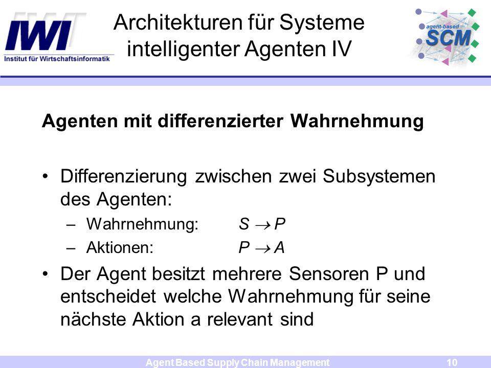 Agent Based Supply Chain Management10 Architekturen für Systeme intelligenter Agenten IV Agenten mit differenzierter Wahrnehmung Differenzierung zwischen zwei Subsystemen des Agenten: – Wahrnehmung: S P – Aktionen: P A Der Agent besitzt mehrere Sensoren P und entscheidet welche Wahrnehmung für seine nächste Aktion a relevant sind